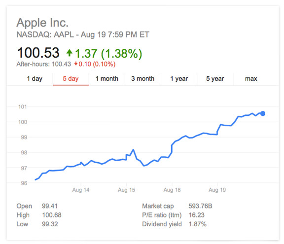 Apple-stock-1