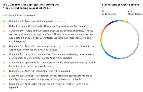 Apple-top-10-1