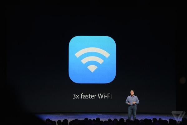 Wi-Fi 3 speed