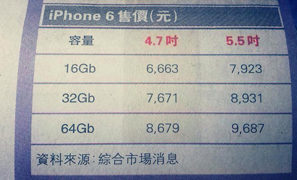 iphone_6-price-tag-2