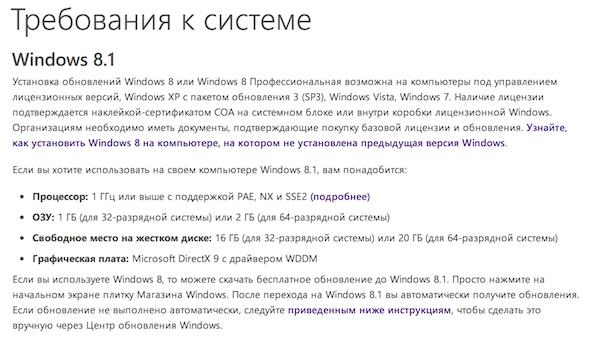Windows 8.1 технические требования