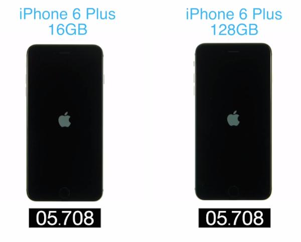 iPhone 6 Plus скорость
