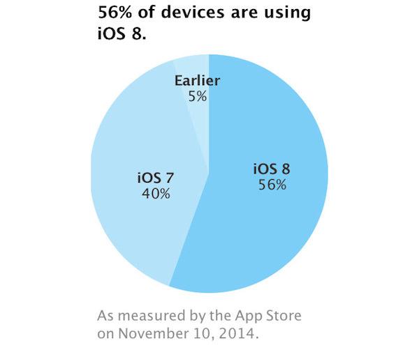 iOS-8-share-1
