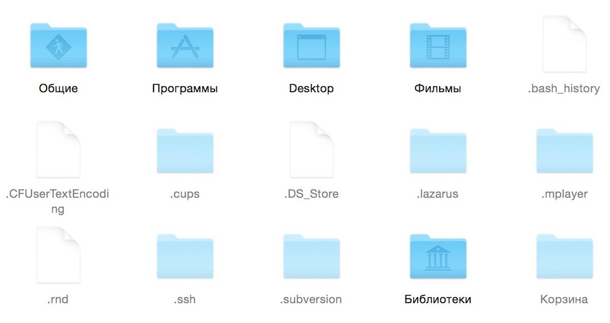 OS X скрытые файлы Yosemite Mac инструкция Russia 2