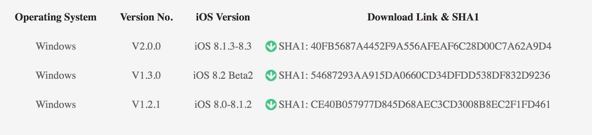 Taig Team Jailbreak IOS 8.3 3