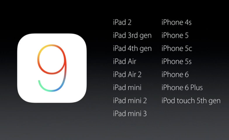 iOS 8 news 3