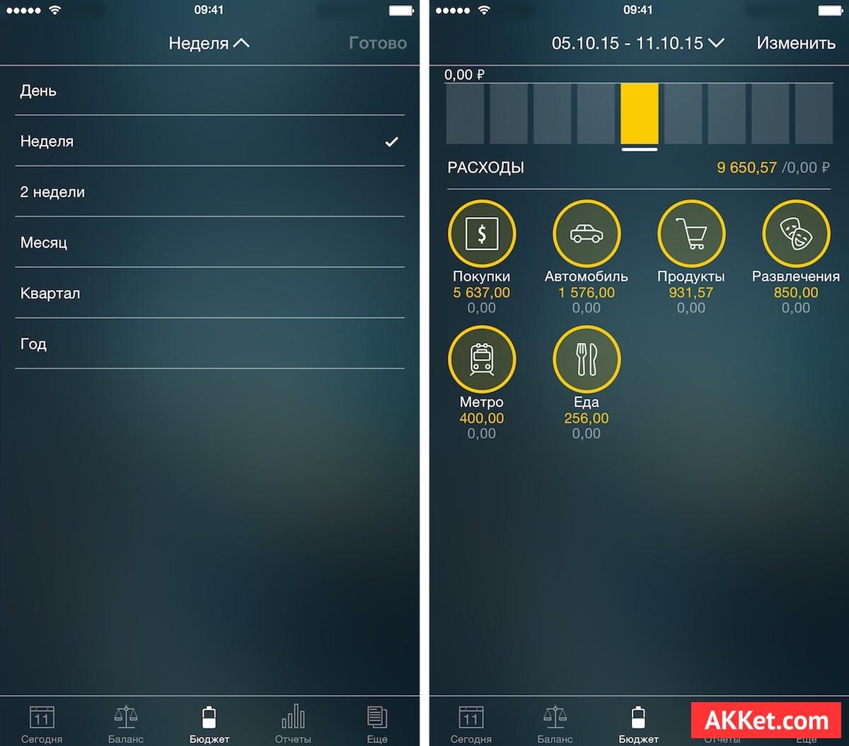 Money Pro akket.com review iOS os x mac iPhone iPad macbook imac pro iPhone 6s plus app store 6