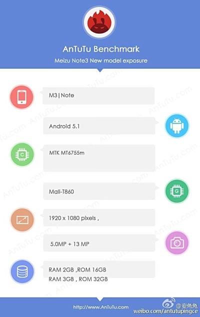 Meizu M3 Note 2