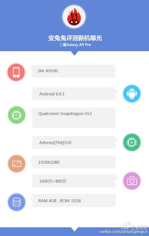 Samsung Galaxy A9 Pro 2