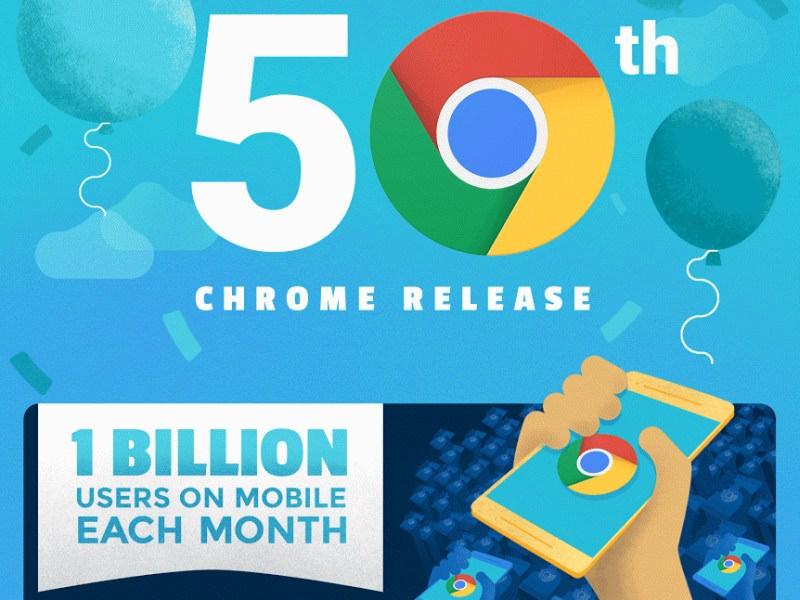 Google Chrome iPad iOS Android 2