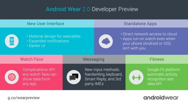 Android Wear 2.0 2