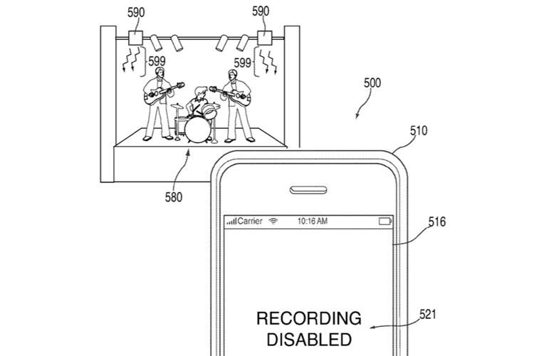 Патент Apple Camera