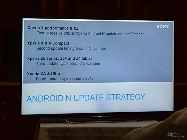 Sony Xperia X Android 7.1 Nougat