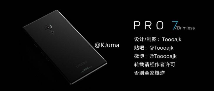 Meizu Pro 7 Xiaomi Mi Mix Display 2