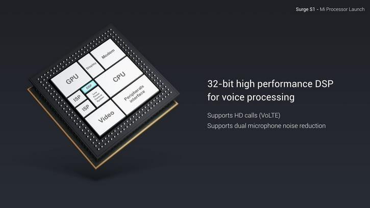 Xiaomi Surge S1 1