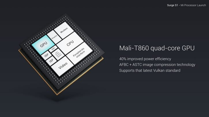 Xiaomi Surge S1 5