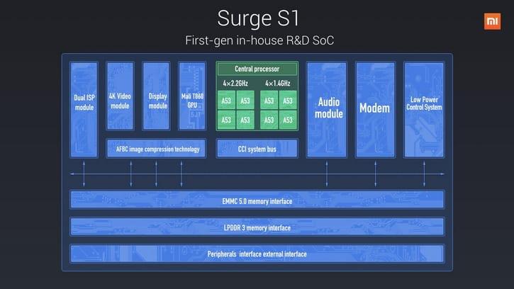 Xiaomi Surge S1 7