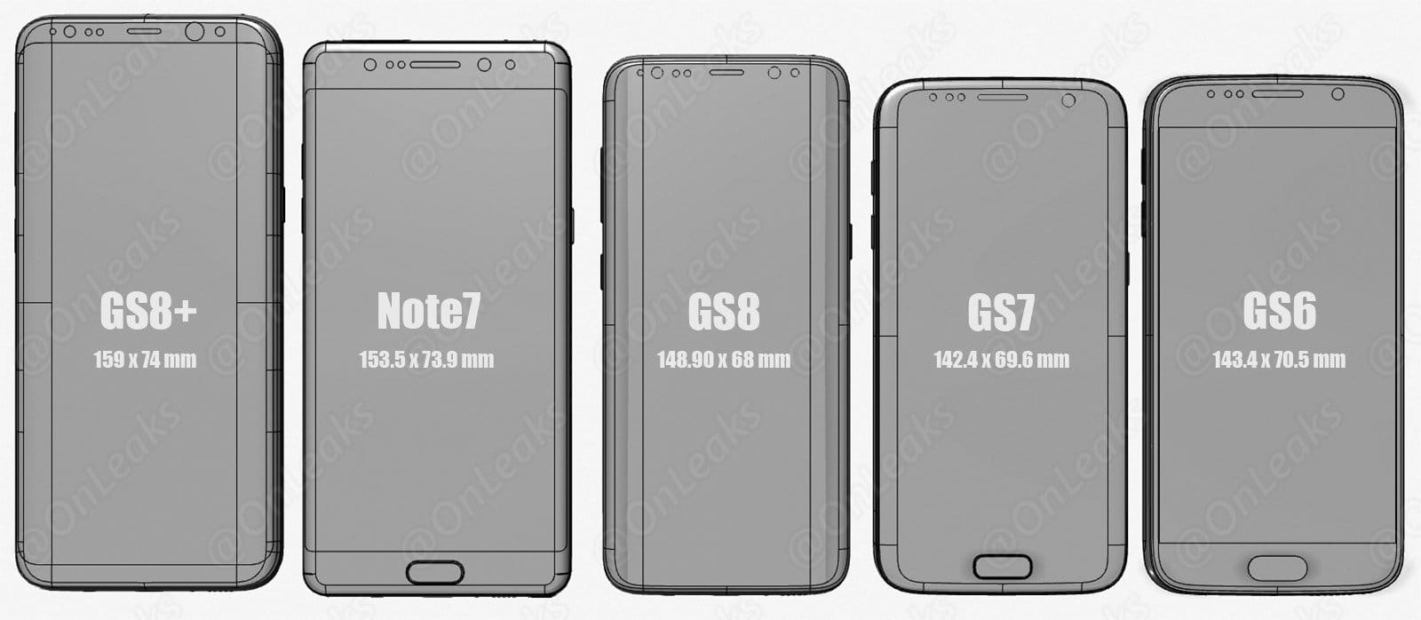 Samsung Galaxy S7 size iPhone 7 Plus 5