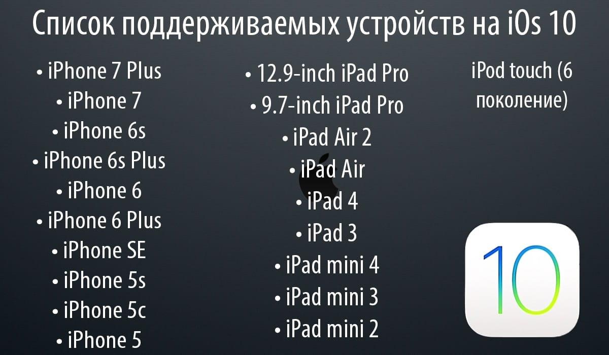 iOS 10 список поддерживаемых устройств