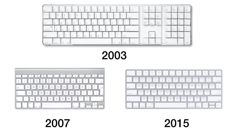 Apple представила беспроводную клавиатуру Magic Keyboard сцифровым блоком
