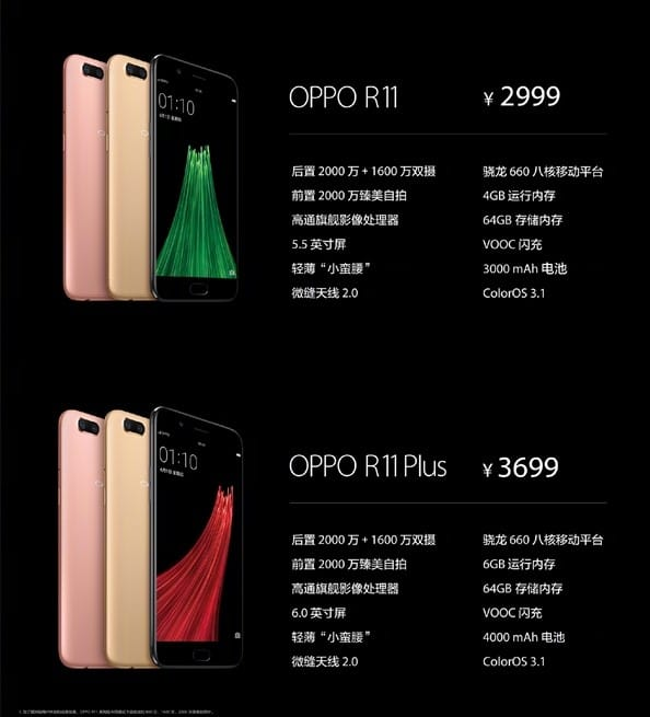 Компания Орро презентовала новые мобильные телефоны R11 иR11 Plus с сильными камерами