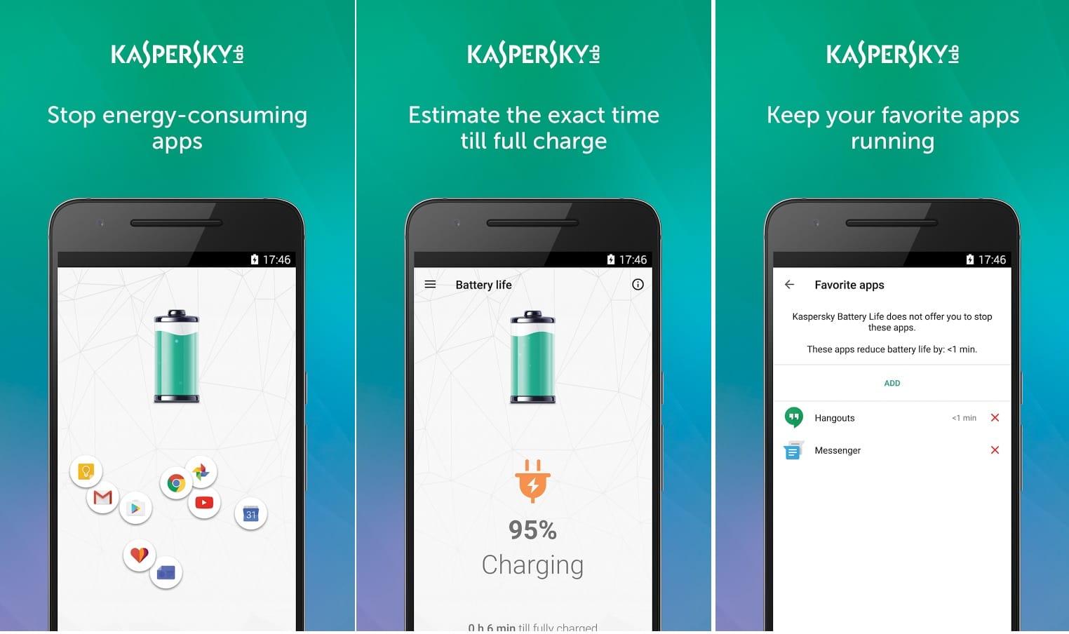 Kaspersky Battery Life продлевает время работы устройств на андроид