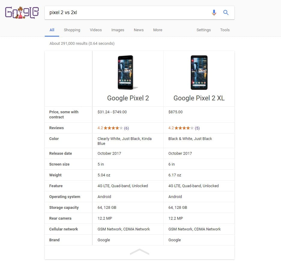 Поиск Google даст возможность сравнивать устройства