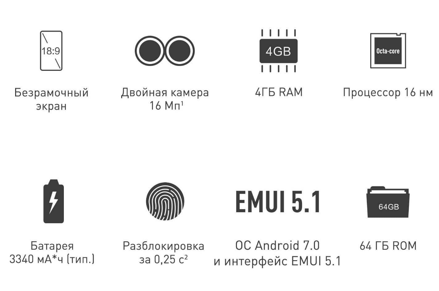 В Российской Федерации стартовали продажи телефона Huawei Honor 7X сдвойной камерой