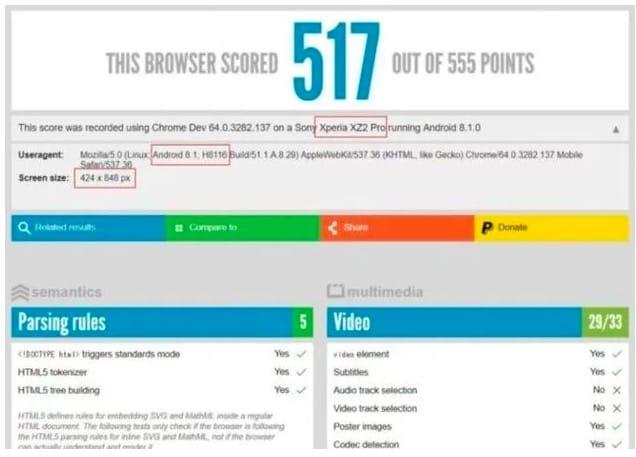 Вглобальной web-сети появилась информация о Сони Xperia XZ2