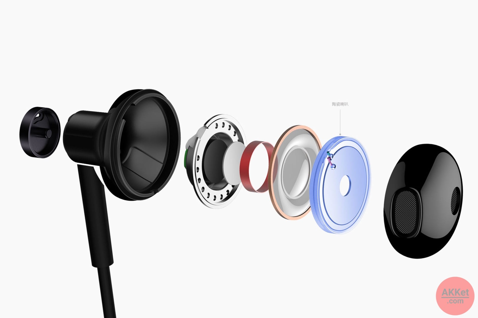 Xiaomi выпустила доступные наушники Dual Unit скерамической диафрагмой