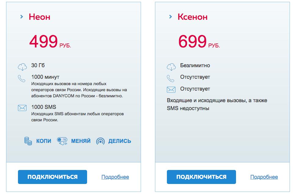базы сотовых операторов торрент