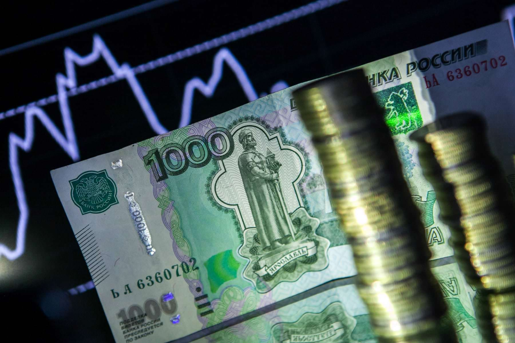 Sberbank Kurs